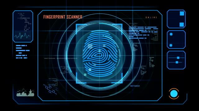 Fingerprint iris Scan data interface video