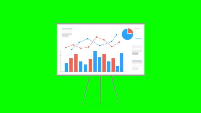 Flip chart, Chart board, Motion Graphics. Business growth Financial chart cartoon infographic animation. Chroma key.