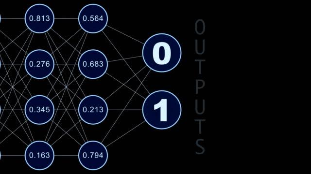 vídeos de stock e filmes b-roll de flowchart of computer neural network data propagation - bit código binário