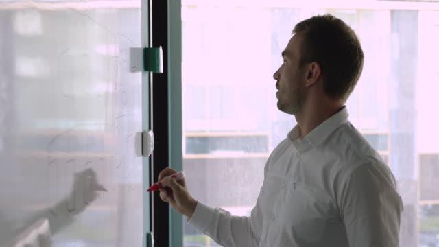 fokussierter geschäftsmann, der marker hält, der notizen auf whiteboard im büro macht - flussdiagramm stock-videos und b-roll-filmmaterial