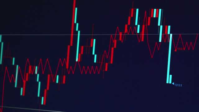 Foreign exchange market chart