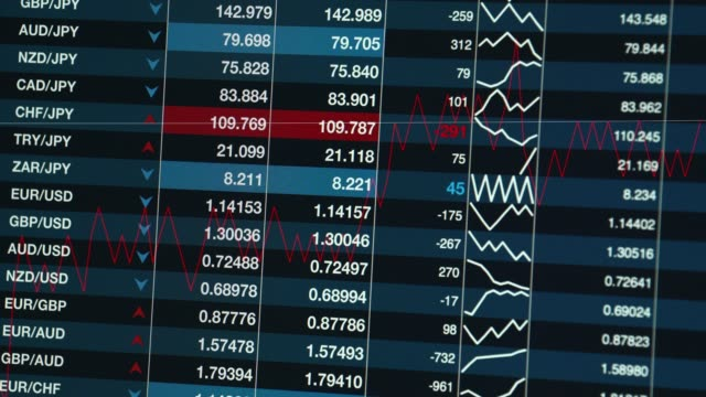 Foreign exchange market chart Foreign exchange market chart exchange rate stock videos & royalty-free footage