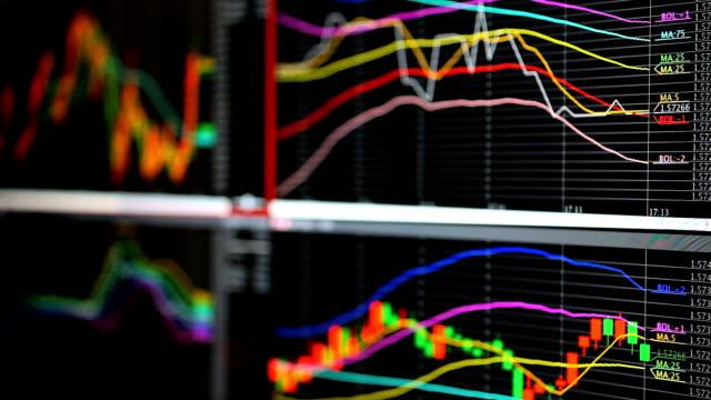 mercato dei cambi esteri - simbolo della sterlina video stock e b–roll