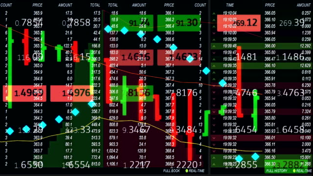 forex stock market chart ticker board on black background - new quality financial business animated dynamic motion video footage
