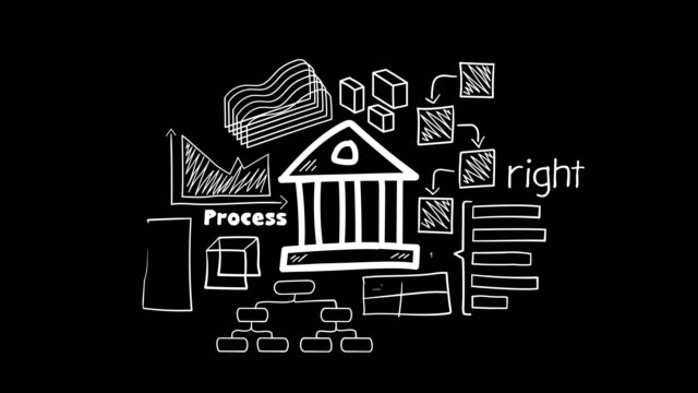 Freehand drawn animation on the theme of the bank. Animation of freehand drawing composition on the theme of banking and finance. architectural column stock videos & royalty-free footage