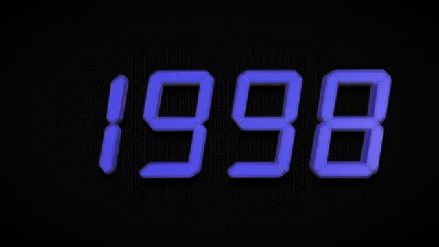 vídeos y material grabado en eventos de stock de de 1940 a 2030 - 2010 2019
