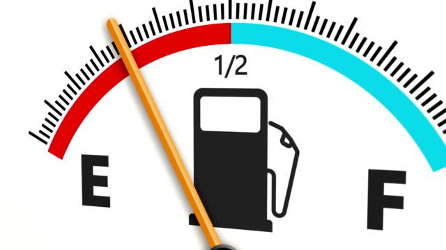 Fuel gauge full-empty-full car dashboard meter video