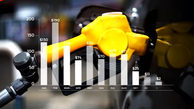 Fuel nozzle with gas price graph. CG Insert and CU Hand-held Camera and selective focus with color grading. Use for background clip or insert shot of Fuel nozzle with gas price graph. refueling stock videos & royalty-free footage