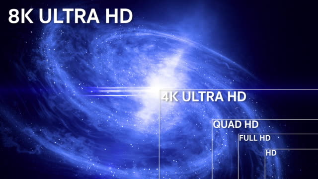 8K, 4K, Full HD, HD Standard Television Resolution Size 8K, 4K, Full HD, HD Standard Television Resolution Size hd format stock videos & royalty-free footage