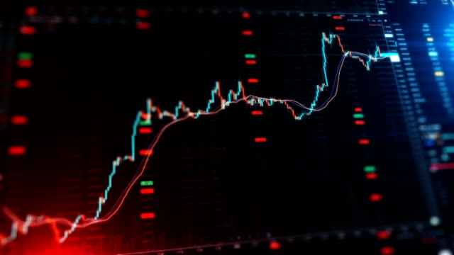 Futures Stock Market Financial Data And Charts
