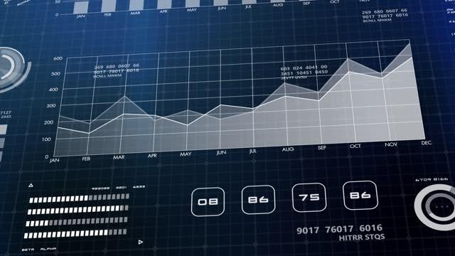 futuristische 3d börse finanzen diagramm diagramm computer bildschirm ai cloud computing technologie hud-schnittstelle, business financial investment symbol künstliche intelligenz big data analyse. - geschäftsstrategie stock-videos und b-roll-filmmaterial