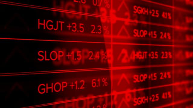 Futuristic digital Stock Market Ticker Red Version- Thriving economy video