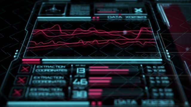 futuristiskt användar gränssnitt. virtuellt grafiskt touch ui för vr. hud infographic element för motion design - pekskärm bildbanksvideor och videomaterial från bakom kulisserna