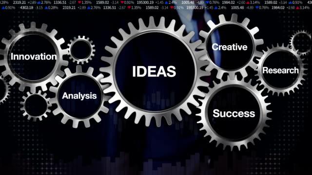 Gear, Research, Analysis, Creative, Innovation, Success. Businessman touching 'IDEAS ' video