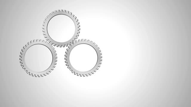 Gear research, suggestion, development, innovation, success