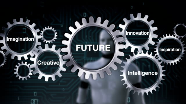 Gear with Creative, Innovation, Intelligence, Inspiration, Imagination, Robot touching 'FUTURE' video