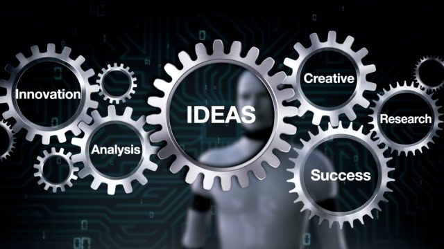 Gear with Research, Creative, Innovation, Success. Robot touching 'IDEAS ' video