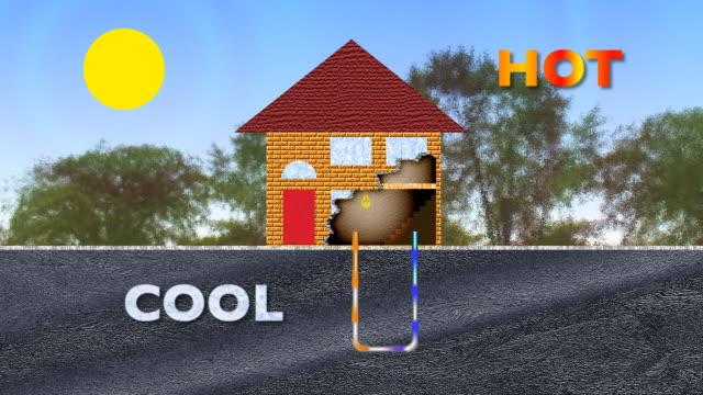 energia geotermalna chłodzenia - zachodnie pismo filmów i materiałów b-roll