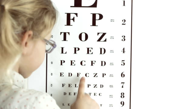 HD: Girl Reading Eye Chart HD1080p: Little girl reading letters from an eye chart while having vision test in the eye clinic. eye exam stock videos & royalty-free footage