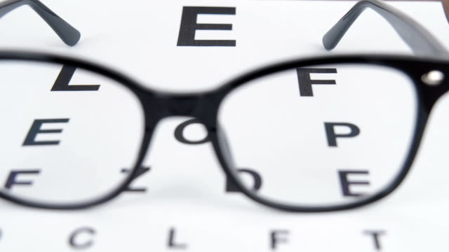 Glasses on letter chart. Glasses on letter chart. Enlarged letters. eyesight stock videos & royalty-free footage