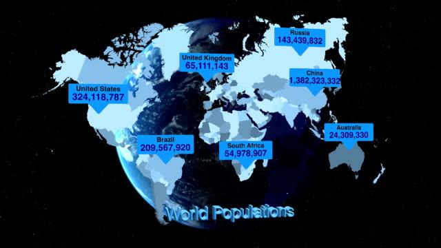 weltbevölkerung infografik - bevölkerungsexplosion stock-videos und b-roll-filmmaterial