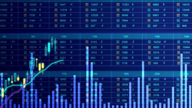 Global stock market indexes rising, falling. Financial crisis, growth. Economics