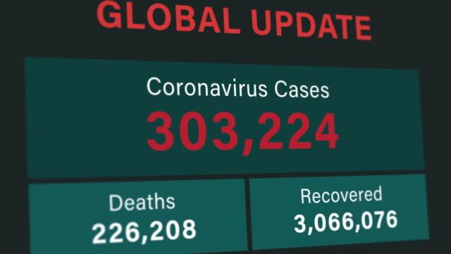 vidéos et rushes de statistique de mise à jour globale covide-19 avec l'augmentation de l'état de tous les nombres de cas - nombre