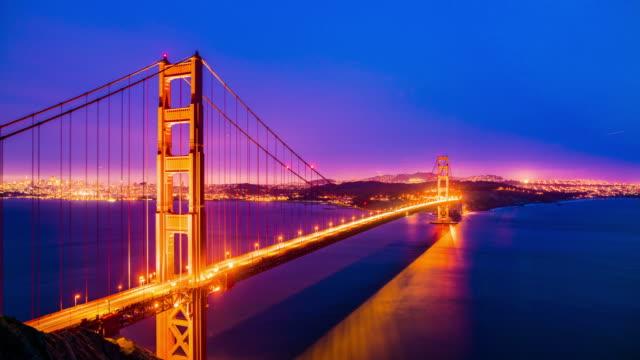 Golden Gate bridge San Francisco time lapse 4K video