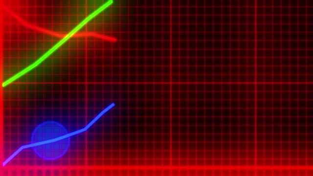 diagramm liniendiagramm zeigt neon finanzen diagramm daten zahlen unternehmensstatistik 4k - kapitell stock-videos und b-roll-filmmaterial