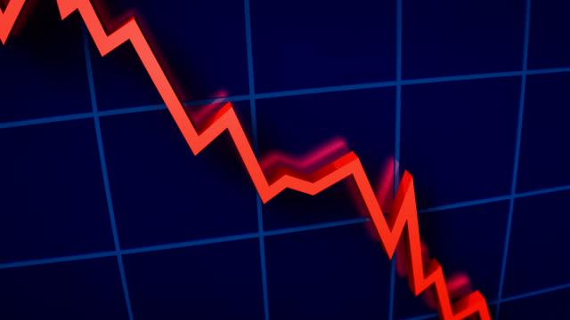 graph of declining red line: major crash
