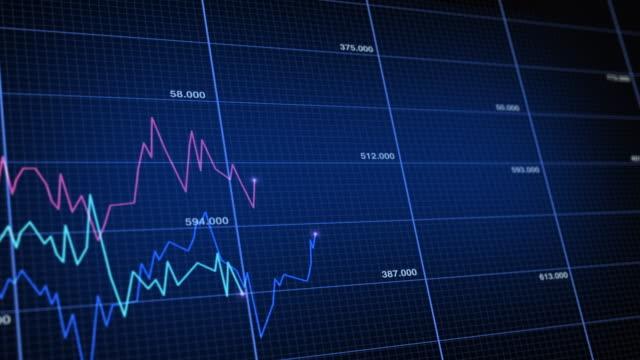stockvideo's en b-roll-footage met grafiek - aandelen