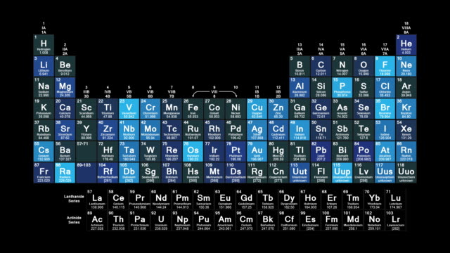 Royalty free periodic table hd video 4k stock footage b roll istock hud graphic motion elements periodic table video urtaz Gallery