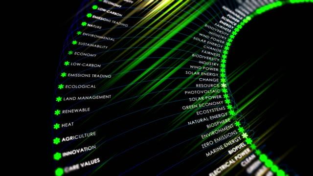 green economy terms - биотопливо стоковые видео и кадры b-roll