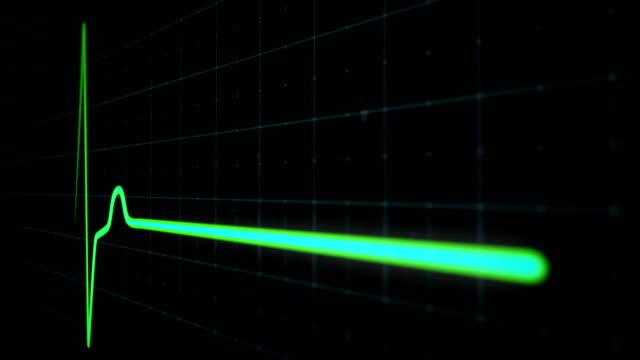 vidéos et rushes de ligne verte de battement de coeur sur l'écran d'ecg d'ecg dans le plan rapproché - rythme cardiaque