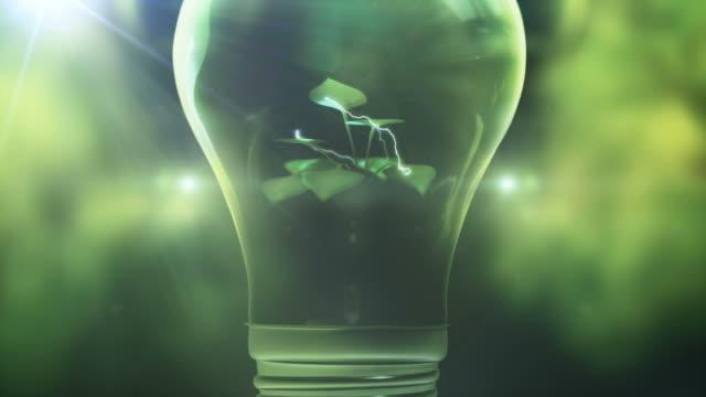 Green Power (Bright Version) video