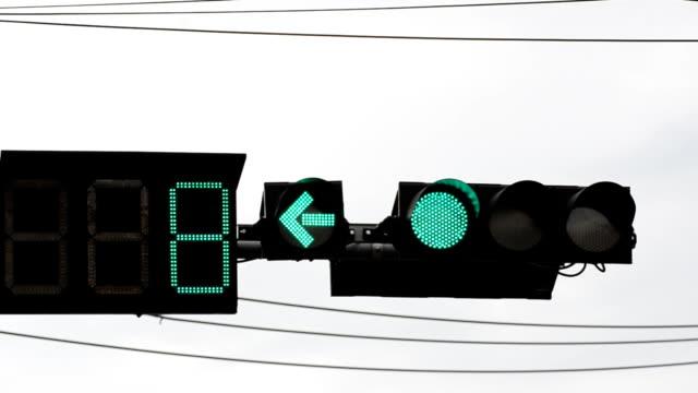 greenlight video