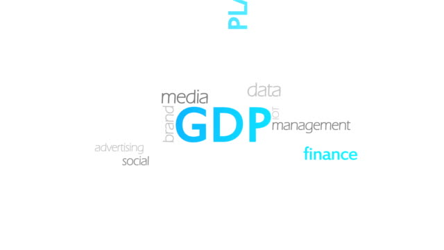GDP, Gross Domestic Product video