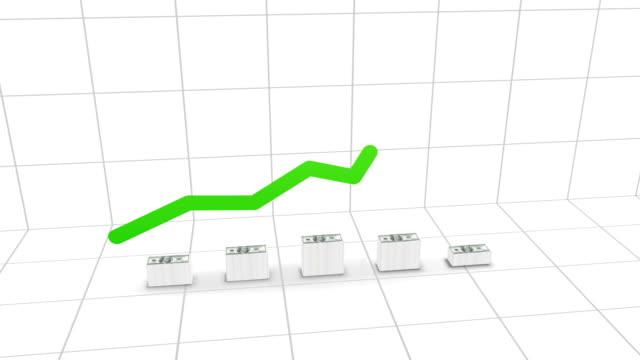 성장하는 chart 달러 - 이율 스톡 비디오 및 b-롤 화면