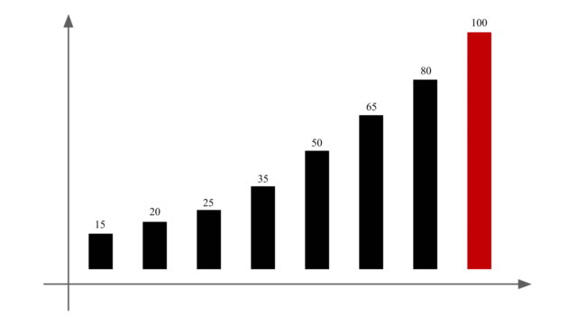 Growing graph on white background video