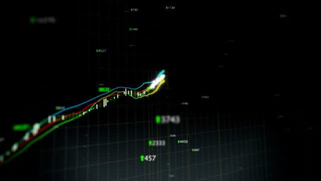 Growing stock index fronted loop