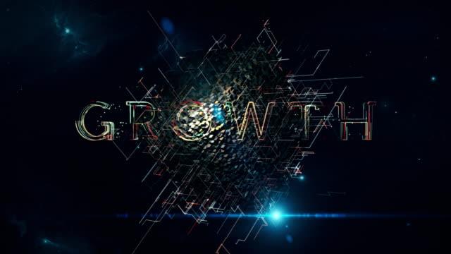 Growth Matrix Cube video
