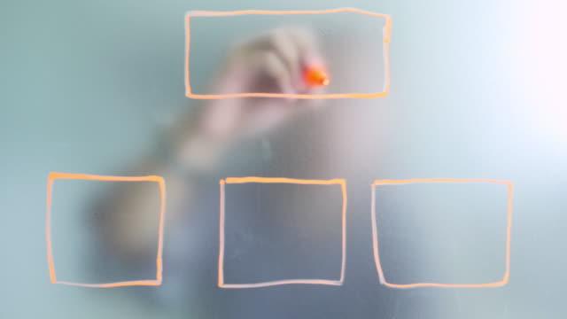 zeichnung-abteilung diagramm - flussdiagramm stock-videos und b-roll-filmmaterial