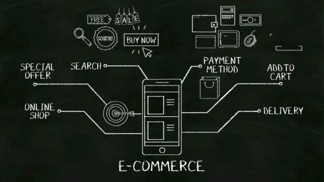 Handwriting concept of 'E-commerce' at chalkboard. with various diagram.