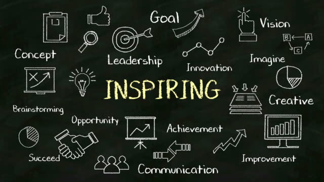 почерк концепции «вдохновляющие» на chalkboard. с различными диаграмму. - продвижение трудовые отношения стоковые видео и кадры b-roll