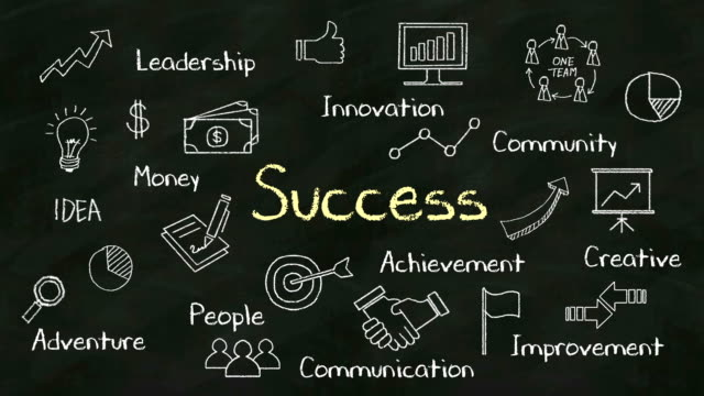 Handwriting concept of 'Success' at chalkboard. with various diagram. video