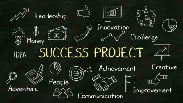 Handwriting concept of 'Success Project' at chalkboard. with various diagram. video