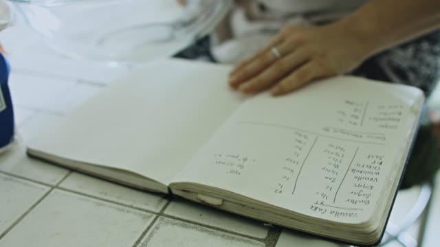 vidéos et rushes de recette de gâteau manuscrite - recette
