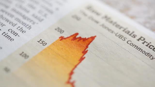 stockvideo's en b-roll-footage met hd:graph panning view on newspaper. - aandelen