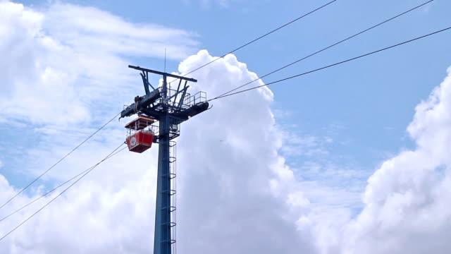 HD:lift gondola video