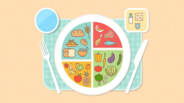gesunde ernährung und essen well-platte - scheibe portion stock-videos und b-roll-filmmaterial